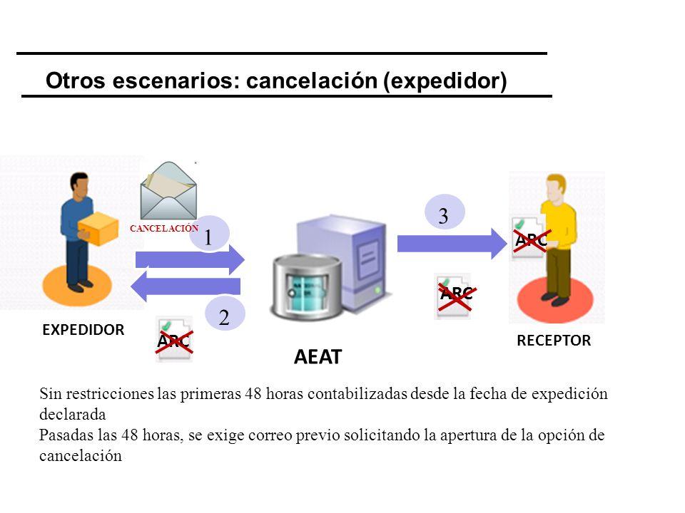 Otros escenarios: cancelación (expedidor) EXPEDIDOR RECEPTOR 1 2 3 AEAT ARC CANCELACIÓN ARC Sin restricciones las primeras 48 horas contabilizadas des