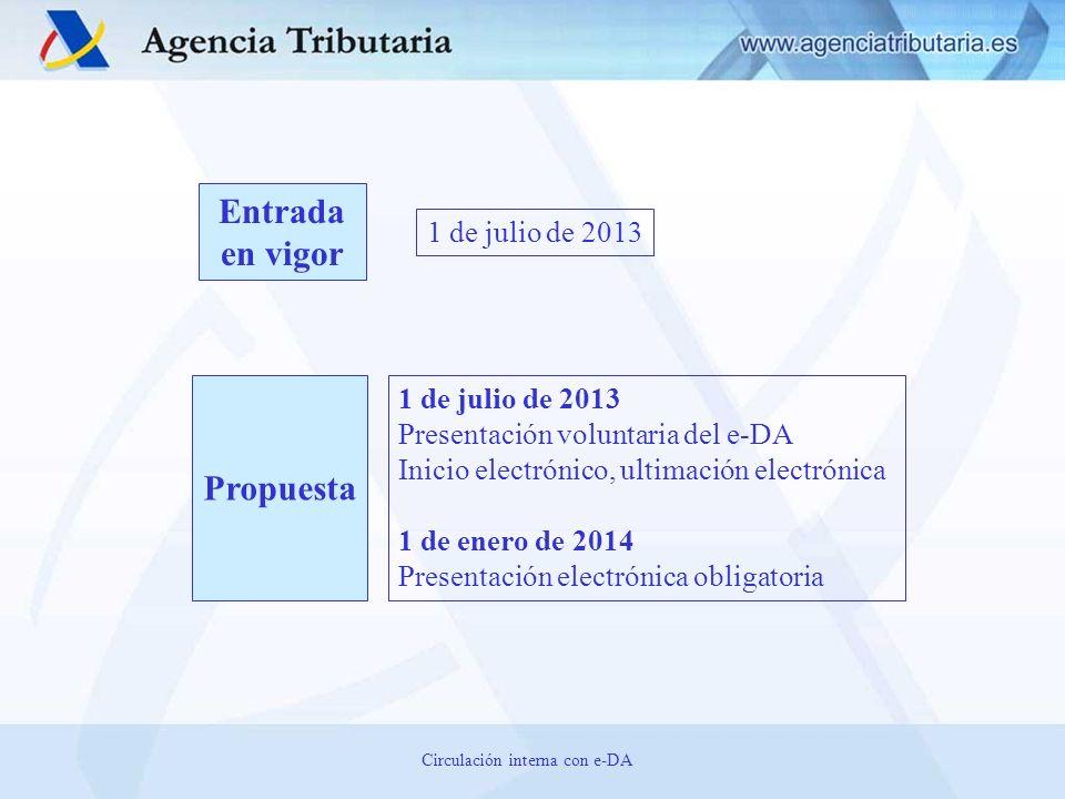 Entrada en vigor 1 de julio de 2013 Presentación voluntaria del e-DA Inicio electrónico, ultimación electrónica 1 de enero de 2014 Presentación electr