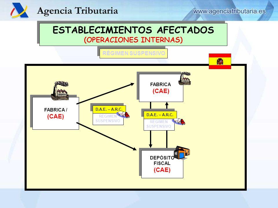 ESTABLECIMIENTOS AFECTADOS (OPERACIONES INTERNAS) ESTABLECIMIENTOS AFECTADOS (OPERACIONES INTERNAS) ALMACEN FISCAL (CAE) ALMACEN FISCAL (CAE) FABRICA / DEPOSITO FISCAL (CAE) FABRICA / DEPOSITO FISCAL (CAE) EXENCIÓN (AVITUALLAMIENTOS; USUARIOS ALCOHOL) TIPO REDUCIDO (GASOLEO BONIFICADO) DEVENGO (EXENCIÓN T.REDUCIDO) D.A.E.