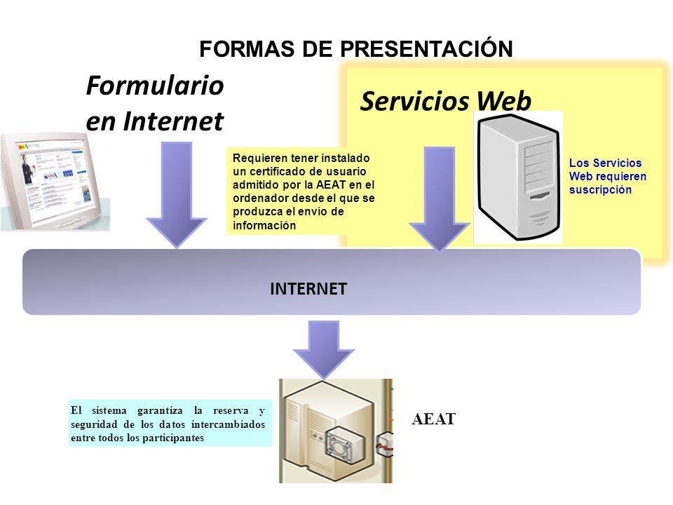 FORMAS DE PRESENTACIÓN Formulario en Internet Servicios Web El sistema garantiza la reserva y seguridad de los datos intercambiados entre todos los pa