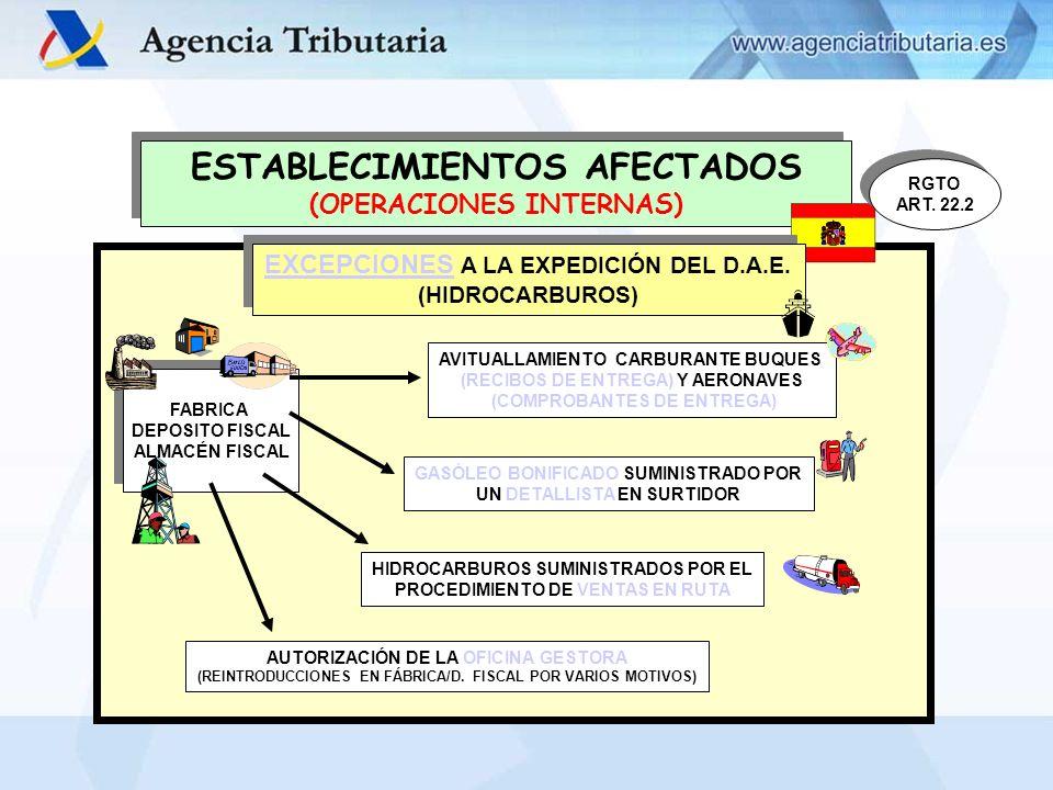ESTABLECIMIENTOS AFECTADOS (OPERACIONES INTERNAS) ESTABLECIMIENTOS AFECTADOS (OPERACIONES INTERNAS) FABRICA DEPOSITO FISCAL ALMACÉN FISCAL FABRICA DEP