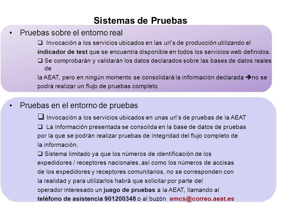 Sistemas de Pruebas Pruebas sobre el entorno real Invocación a los servicios ubicados en las urls de producción utilizando el indicador de test que se
