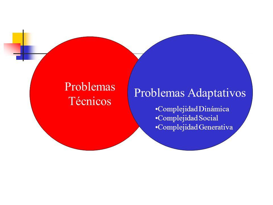 Para distinguir entre desafíos técnicos y desafíos adaptativos ¿Qué tipo de trabajo requiere? ¿Quién hace el trabajo? TécnicoAplicar conocimiento actu