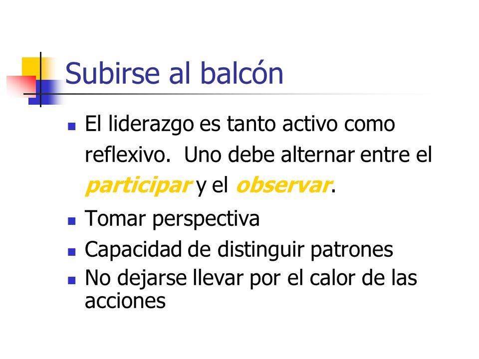 Principios Estratégicos 1. Subirse al balcón 2. Identificar el desafío adaptativo. 3. Controlar el nivel de ansiedad. 4. Mantener la atención enfocada