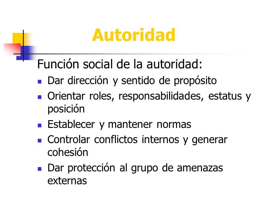 Autoridad (Heifetz, 1994) Poder otorgado para organizar un servicio 1. La autoridad es otrogada y puede ser retirada 2. La autoridad es conferida como
