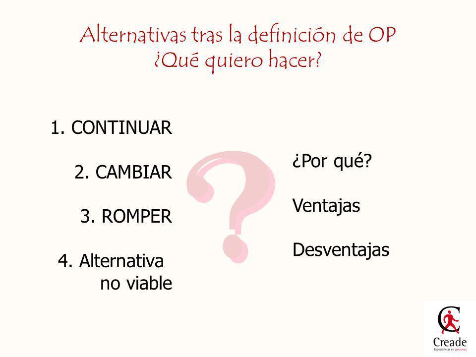 Alternativas tras la definición de OP ¿Qué quiero hacer? ¿Por qué? Ventajas Desventajas 1. CONTINUAR 2. CAMBIAR 3. ROMPER 4. Alternativa no viable