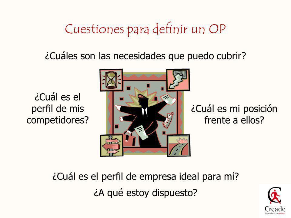 Cuestiones para definir un OP ¿Cuáles son las necesidades que puedo cubrir? ¿Cuál es mi posición frente a ellos? ¿Cuál es el perfil de mis competidore