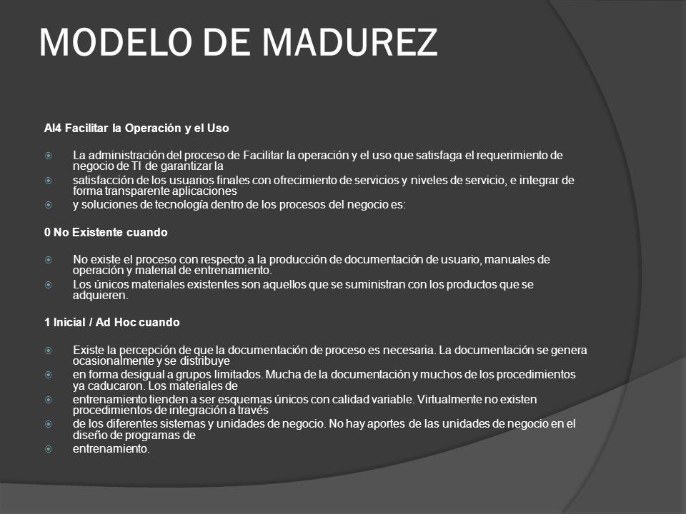 MODELO DE MADUREZ AI4 Facilitar la Operación y el Uso La administración del proceso de Facilitar la operación y el uso que satisfaga el requerimiento
