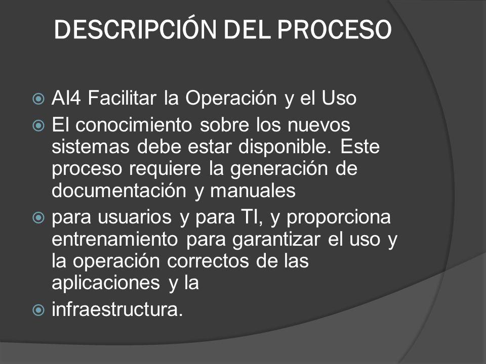 DESCRIPCIÓN DEL PROCESO AI4 Facilitar la Operación y el Uso El conocimiento sobre los nuevos sistemas debe estar disponible. Este proceso requiere la