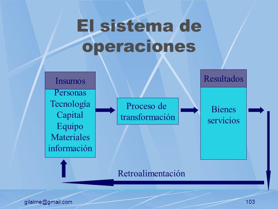 gilalme@gmail.com102 Administración de operaciones El diseño, operación y control del proceso de transformación que convierte recursos ó insumos en bi