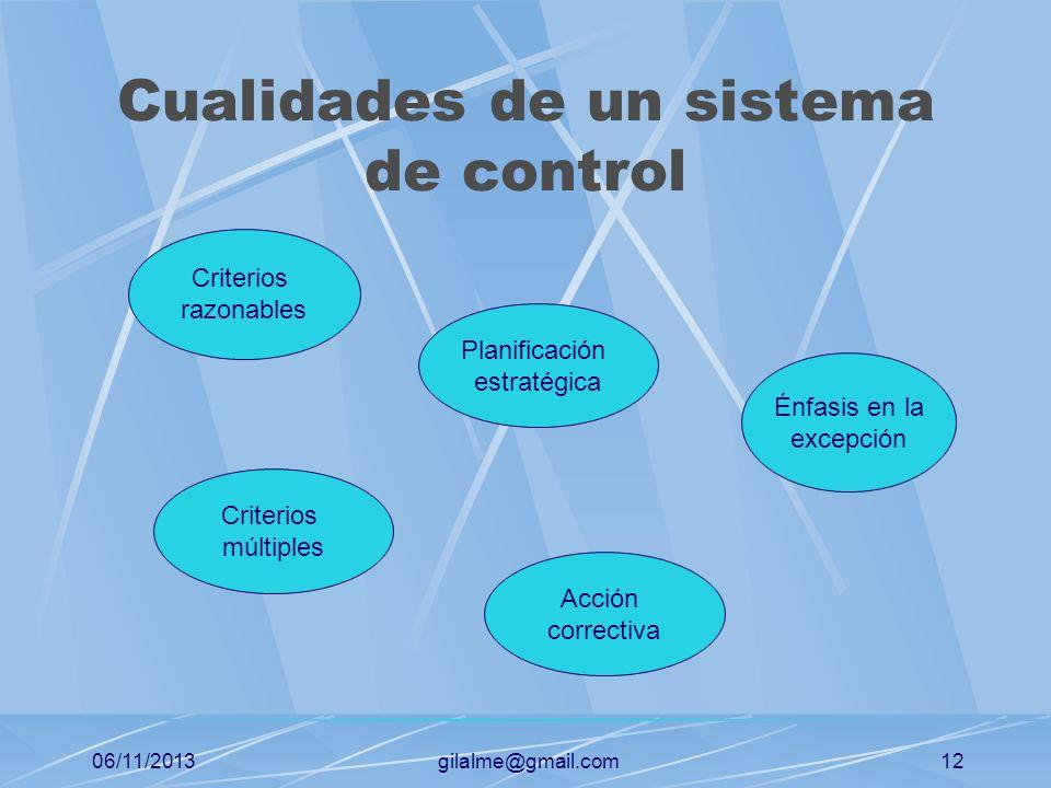 06/11/2013gilalme@gmail.com11 Cualidades de un sistema de control Exactitud Comprensión Oportunidad Economía Flexibilidad