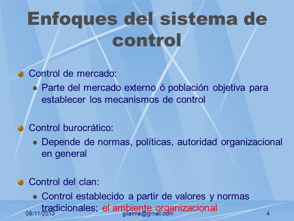 06/11/2013gilalme@gmail.com3 Que es Control? Es el proceso de vigilar actividades para asegurar que se cumplan como se planificó y corregir cualquier