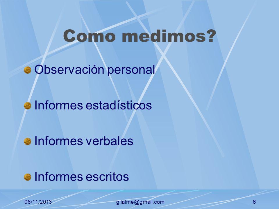 06/11/2013gilalme@gmail.com5 El proceso de control PLANIFICACION Metas Objetivos Estrategias Planes CONTROL Normas Medidas Comparaciones Acción ORGANI