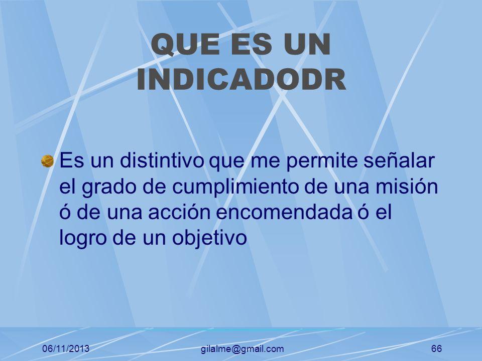 06/11/2013gilalme@gmail.com65 SOCIALES CLASES DE OBJETIVOS GENERALES INSTITUCIONALES NECESIDADES DESEOS DEMANDAS CORTO PLAZO MEDIANO PLAZO LARGO PLAZO