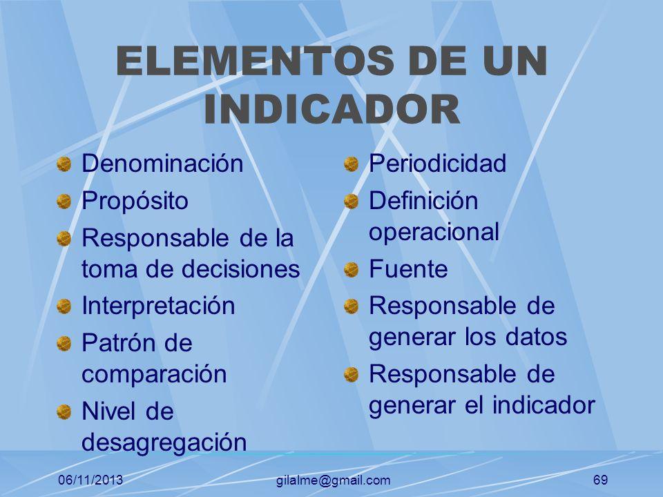 06/11/2013gilalme@gmail.com68 CLASES DE INDICADORES Nivel corporativo Nivel de unidades estratégicas (UEN) Nivel funcional