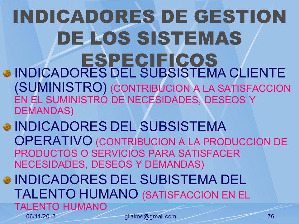 06/11/2013gilalme@gmail.com75 INDICADORES DE EVALUACION DE LA GESTION Y RESULTADOS INDICES DE CUMPLIMIENTO (Capacidad de la organización para cumplir