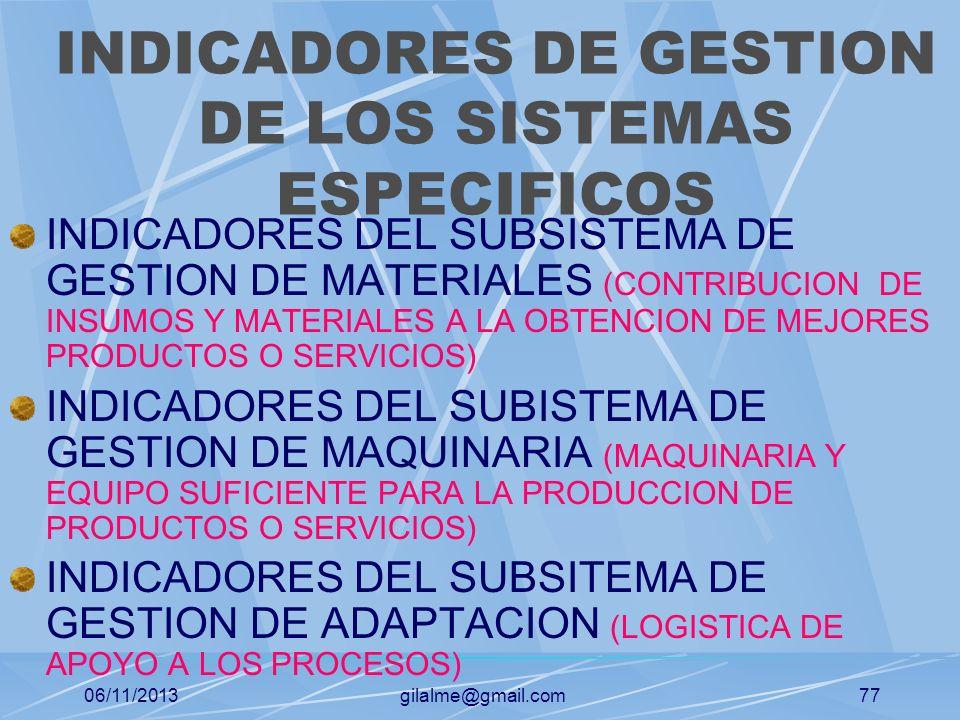 06/11/2013gilalme@gmail.com76 INDICADORES DE GESTION DE LOS SISTEMAS ESPECIFICOS INDICADORES DEL SUBSISTEMA CLIENTE (SUMINISTRO) (CONTRIBUCION A LA SA