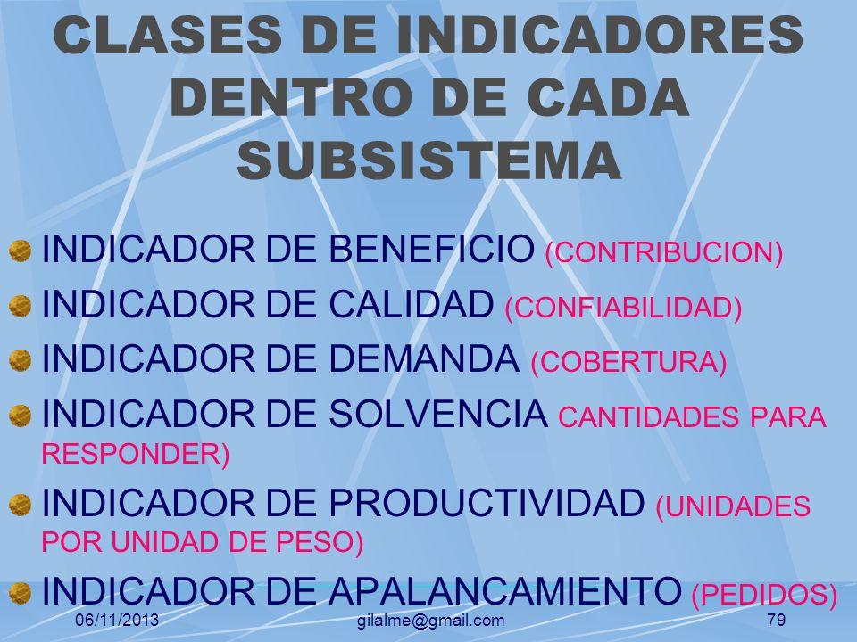 06/11/2013gilalme@gmail.com78 INDICADORES DE GESTION DE LOS SISTEMAS ESPECIFICOS INDICADORES DE LOS SUBSITEMAS DE GESTION DE MANTENIMIENTO O CONTROL (