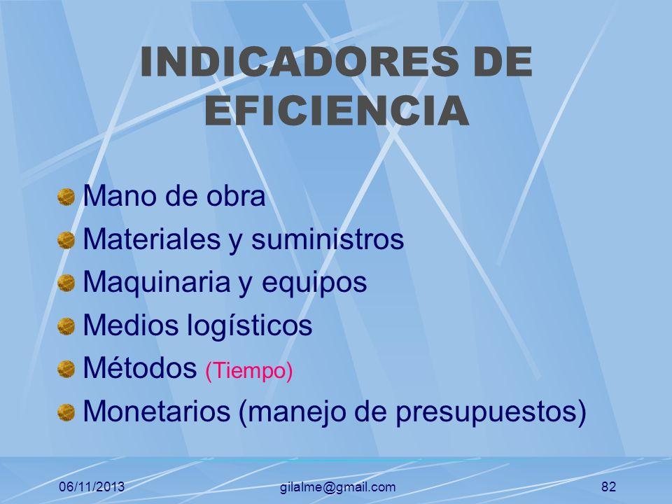 06/11/2013gilalme@gmail.com81 INDICADORES DE EFICACIA CALIDAD (Aceptaciones, reclamos) OPORTUNIDAD (Tiempos de respuesta) COMODIDAD (Medida de la sati