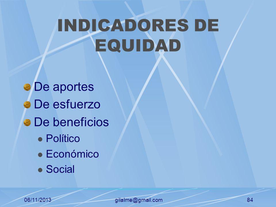 06/11/2013gilalme@gmail.com83 INDICADORES DE IMPACTO Efectividad Gestión o resultados Éxito o fracaso absoluto