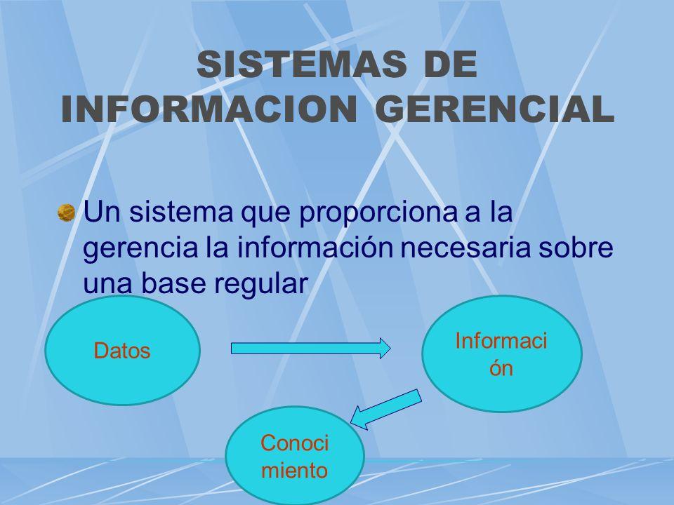 Controles de información Comunicación organizacional Comunicación formal Comunicación informal Comunicación descendente Comunicación ascendente Comuni