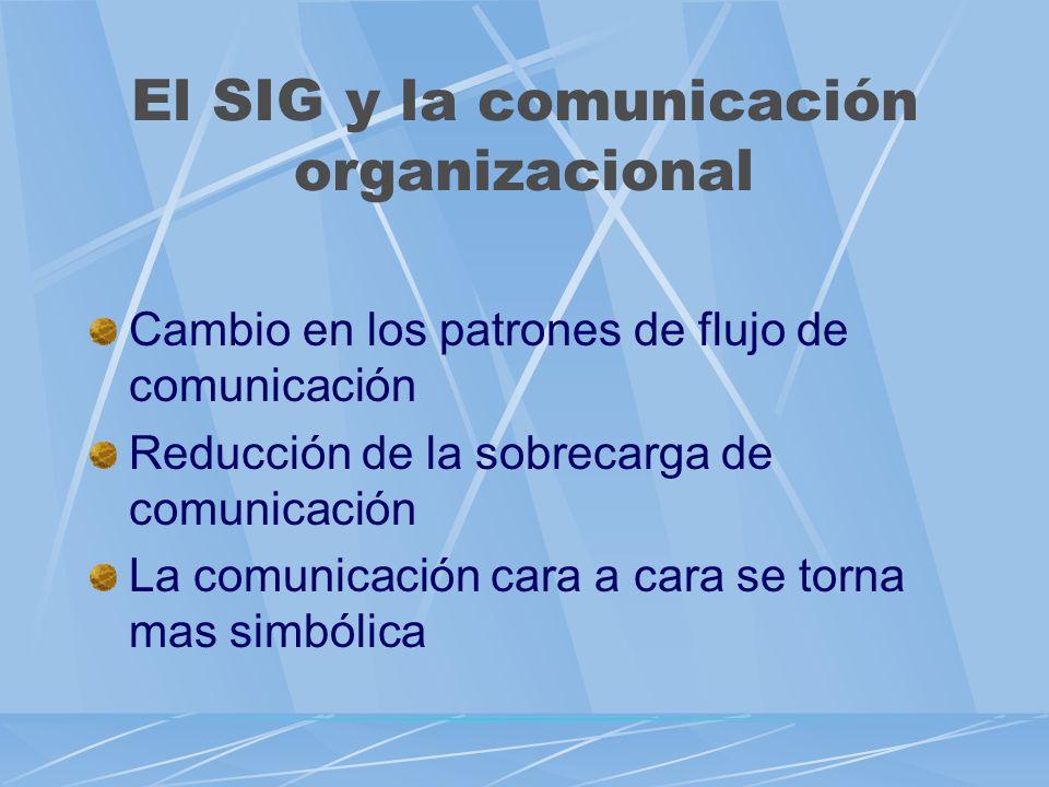 Influencia del SIG en el trabajo gerencial Participación directa Capacidad de toma de decisiones Diseño de la organización poder