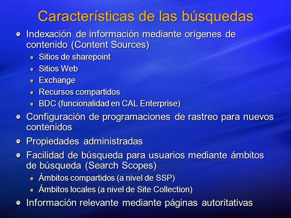 Características de las búsquedas Indexación de información mediante orígenes de contenido (Content Sources) Sitios de sharepoint Sitios Web Exchange R