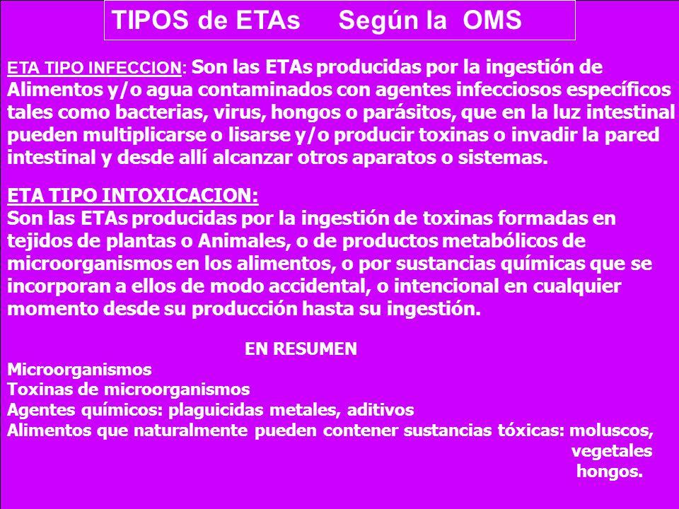 Planes y programas Conjunto de técnicas,métodos y estrategias que conducen a la obtención de alimentos inocuos para la salud humana.