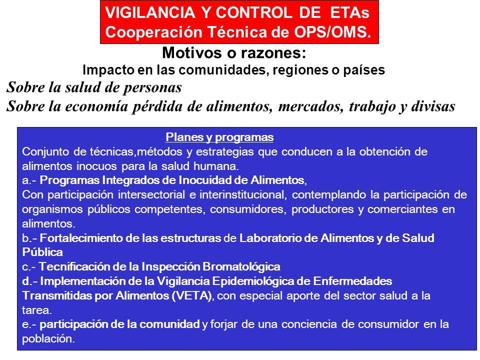 PRESENTACION DE LOS SINTOMAS Menos de 1 hora: Metales pesados, pesticidas, toxinas de plantas o mariscos.