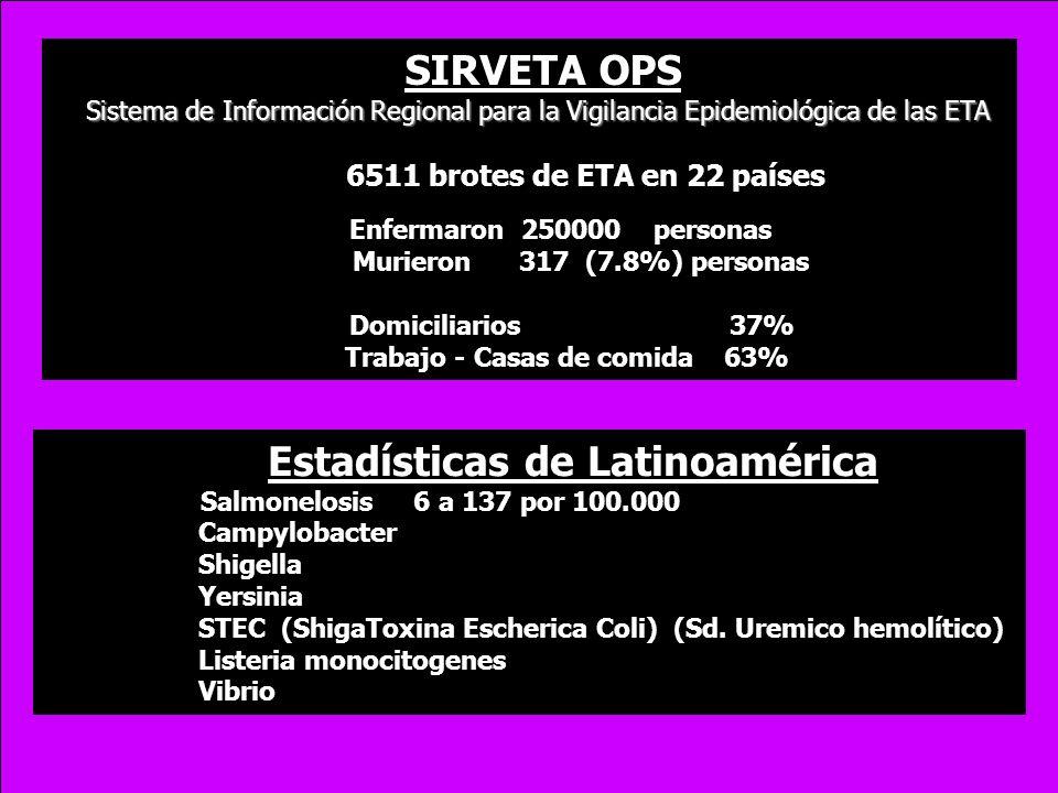 Lugar N°Brotes N°Casos Casos Fatales Argentina 150 3.309 4 A.