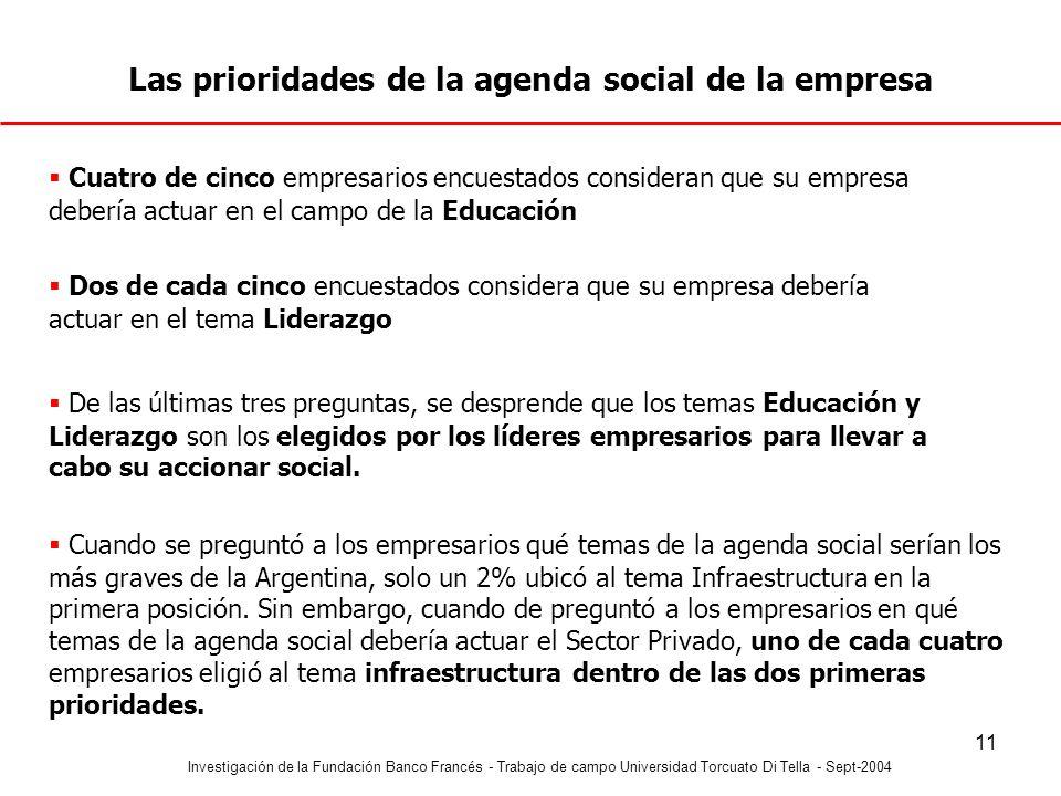 Investigación de la Fundación Banco Francés - Trabajo de campo Universidad Torcuato Di Tella - Sept-2004 11 Las prioridades de la agenda social de la