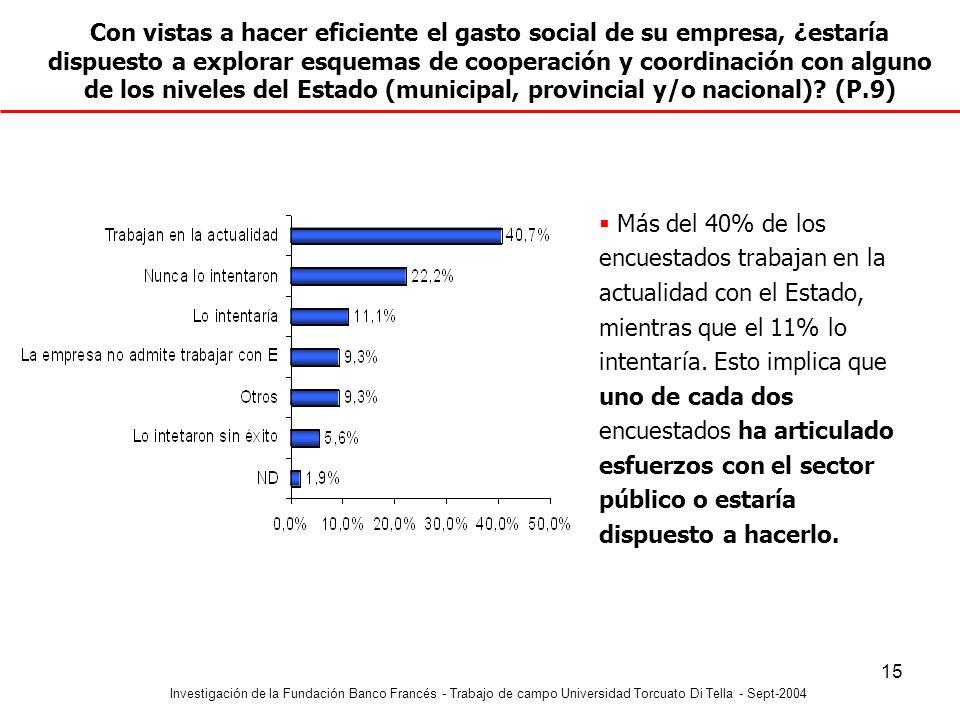 Investigación de la Fundación Banco Francés - Trabajo de campo Universidad Torcuato Di Tella - Sept-2004 15 Con vistas a hacer eficiente el gasto soci