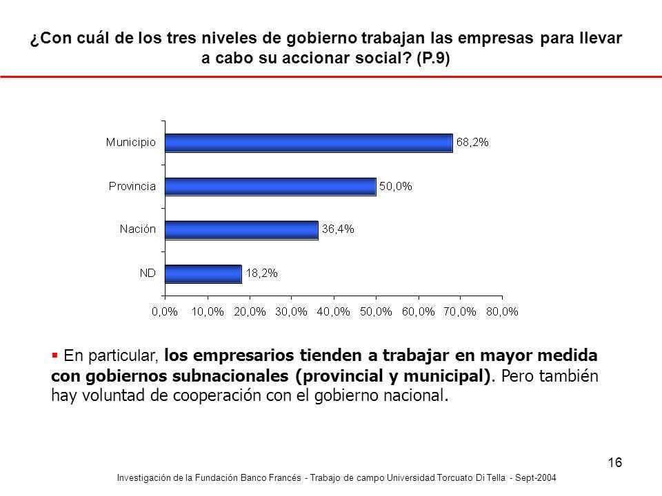 Investigación de la Fundación Banco Francés - Trabajo de campo Universidad Torcuato Di Tella - Sept-2004 16 ¿Con cuál de los tres niveles de gobierno
