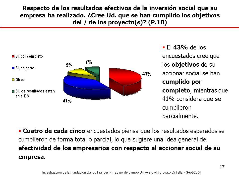 Investigación de la Fundación Banco Francés - Trabajo de campo Universidad Torcuato Di Tella - Sept-2004 17 Respecto de los resultados efectivos de la