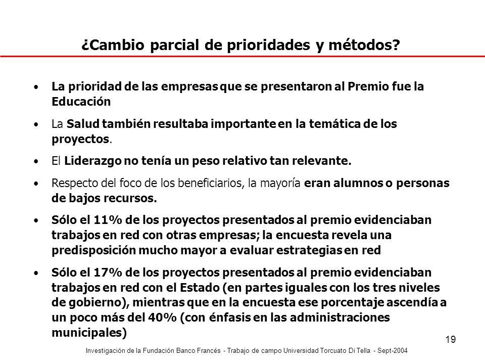 Investigación de la Fundación Banco Francés - Trabajo de campo Universidad Torcuato Di Tella - Sept-2004 19 La prioridad de las empresas que se presen