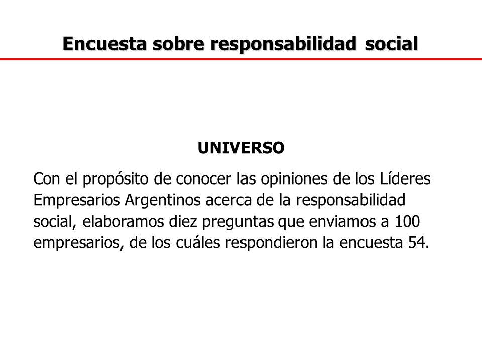 Encuesta sobre responsabilidad social Encuesta sobre responsabilidad social UNIVERSO Con el propósito de conocer las opiniones de los Líderes Empresar