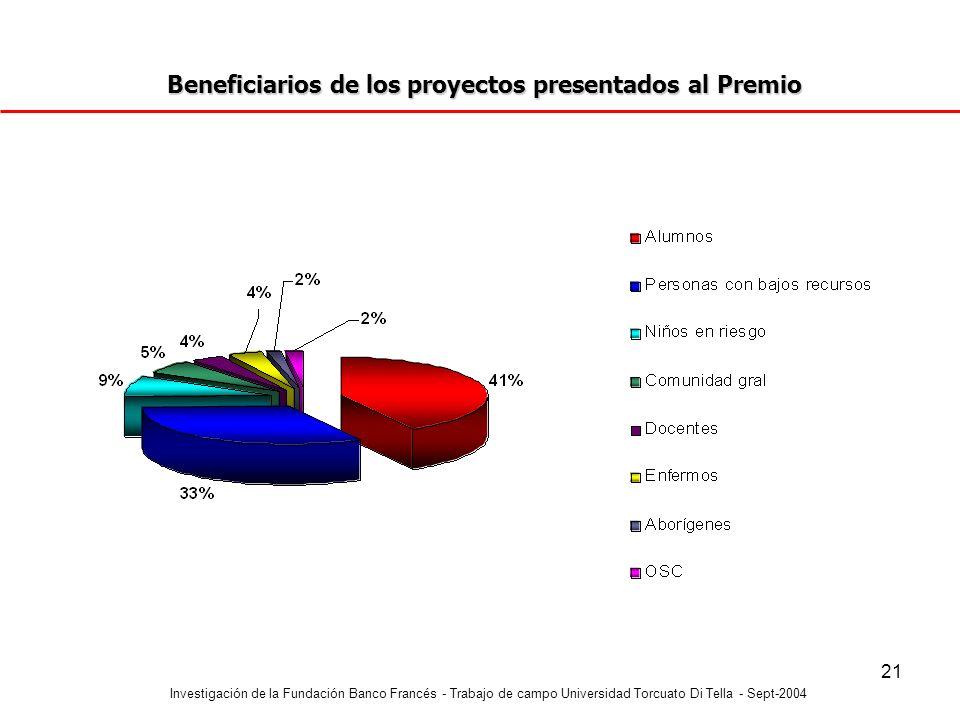 Investigación de la Fundación Banco Francés - Trabajo de campo Universidad Torcuato Di Tella - Sept-2004 21 Beneficiarios de los proyectos presentados