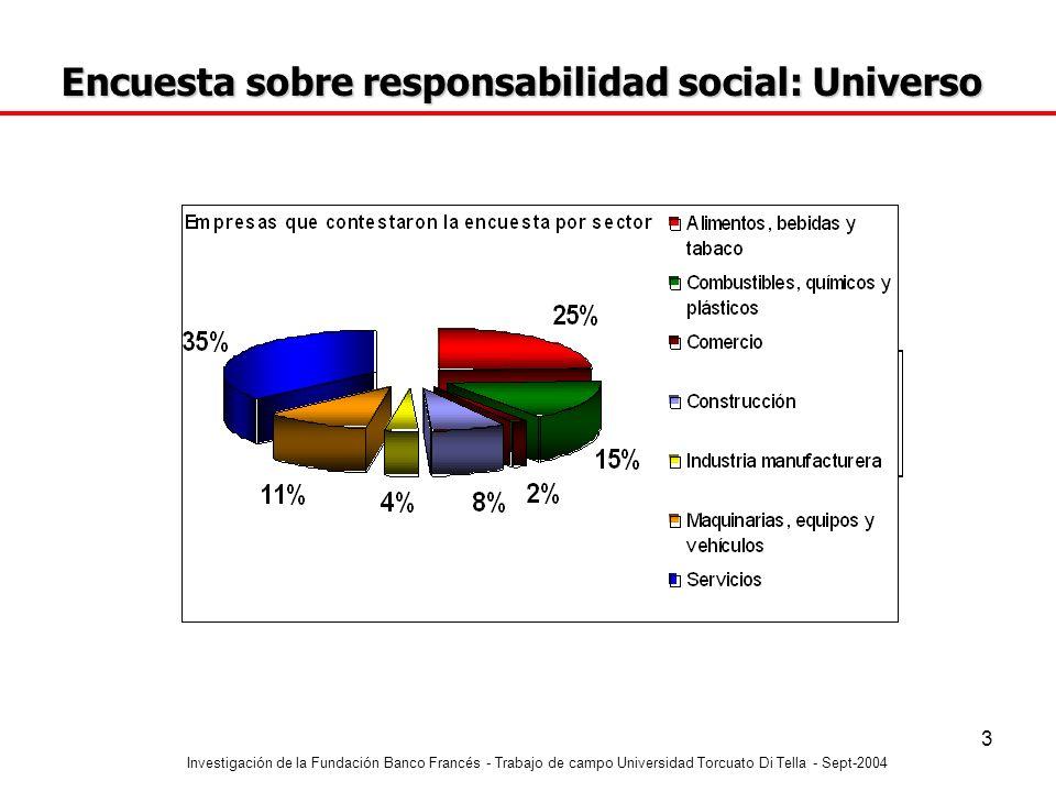 Investigación de la Fundación Banco Francés - Trabajo de campo Universidad Torcuato Di Tella - Sept-2004 3 Encuesta sobre responsabilidad social: Univ