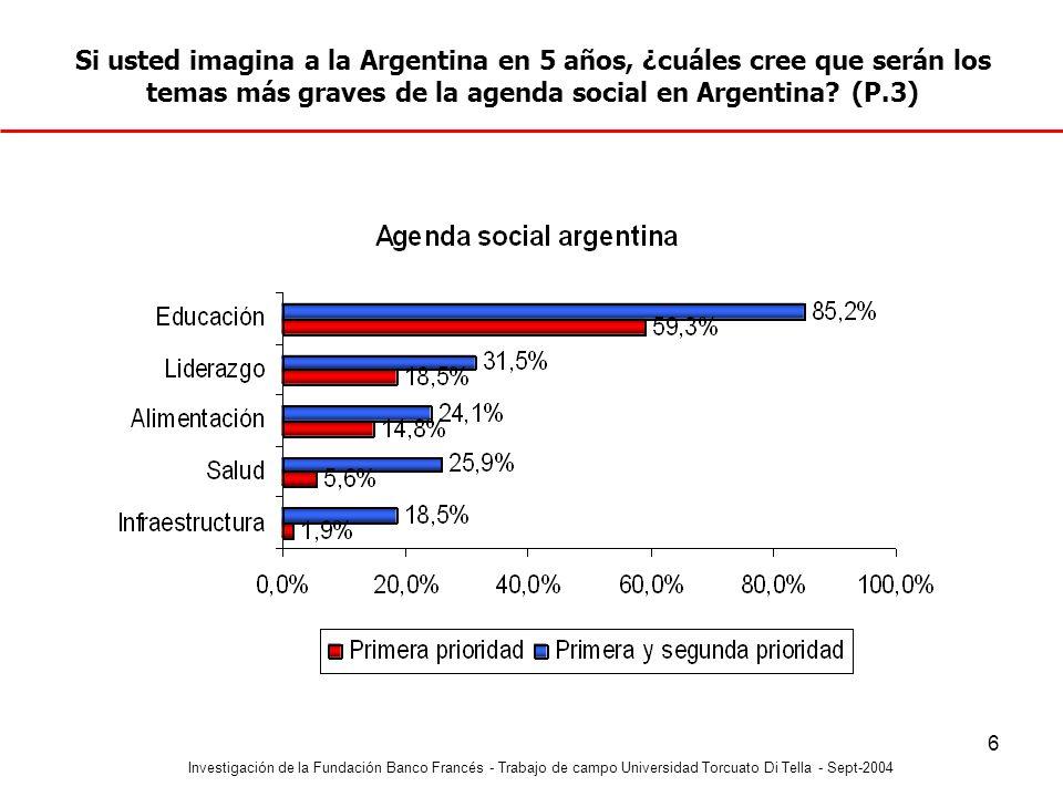 Investigación de la Fundación Banco Francés - Trabajo de campo Universidad Torcuato Di Tella - Sept-2004 6 Si usted imagina a la Argentina en 5 años,