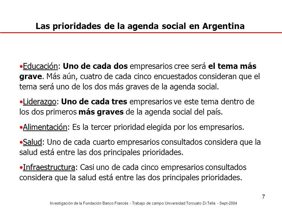 Investigación de la Fundación Banco Francés - Trabajo de campo Universidad Torcuato Di Tella - Sept-2004 8 ¿Cuál será la agenda de aporte a la sociedad que debería atender el sector privado y el conjunto de las empresas.