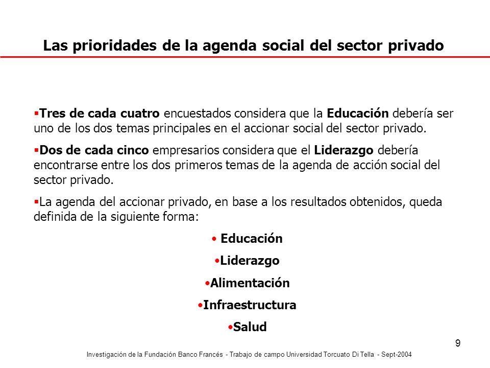 Investigación de la Fundación Banco Francés - Trabajo de campo Universidad Torcuato Di Tella - Sept-2004 10 ¿Cuál será la agenda de aporte a la sociedad que debería atender su empresa en particular.