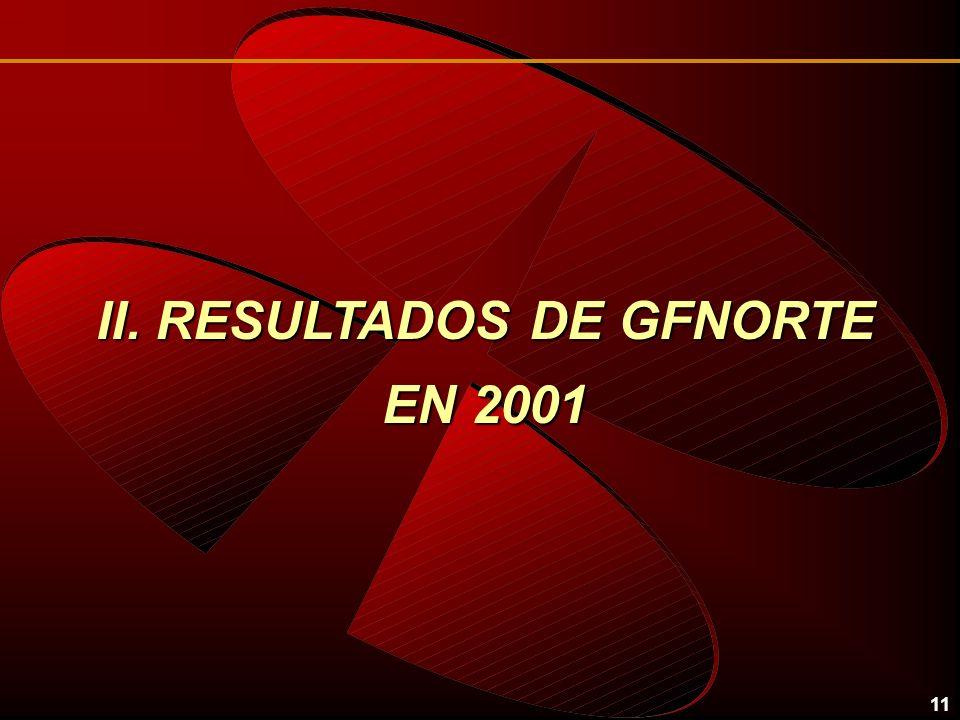 11 II. RESULTADOS DE GFNORTE EN 2001