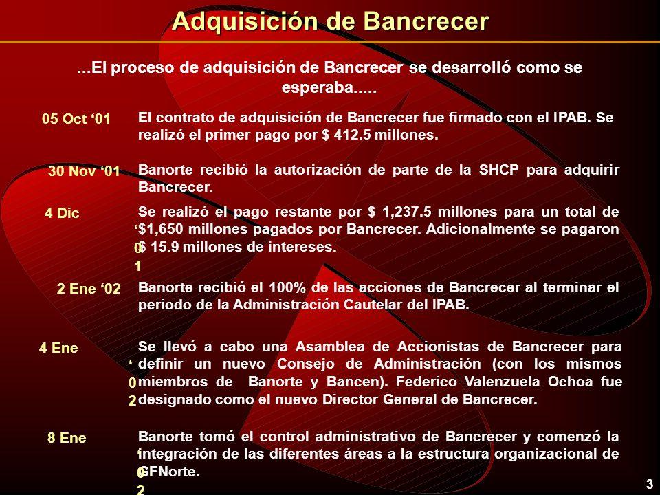 3 El contrato de adquisición de Bancrecer fue firmado con el IPAB. Se realizó el primer pago por $ 412.5 millones. 05 Oct 01 Banorte recibió la autori