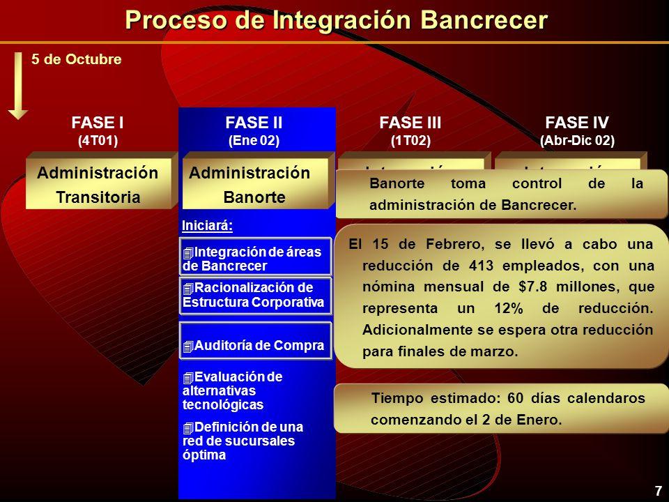 7 Integración Operativa Integración Administrativa Banorte toma control de la administración de Bancrecer. 4Integración de áreas de Bancrecer 4Raciona