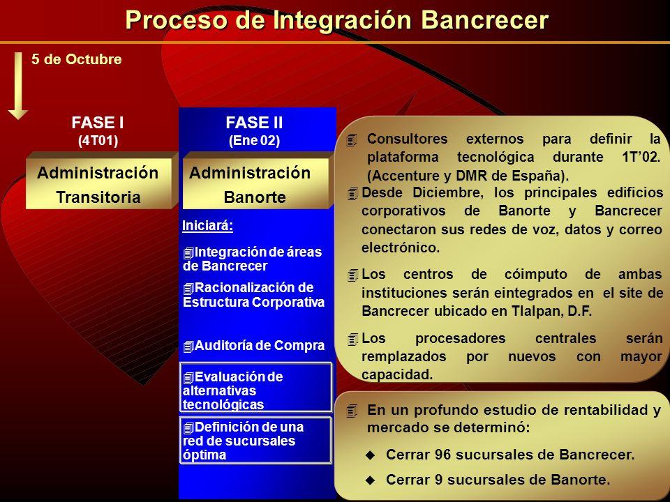 8 4Integración de áreas de Bancrecer 4Racionalización de Estructura Corporativa 4Auditoría de Compra 4Evaluación de alternativas tecnológicas 4Definic