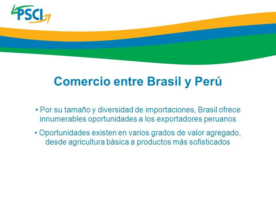 Por su tamaño y diversidad de importaciones, Brasil ofrece innumerables oportunidades a los exportadores peruanos Oportunidades existen en varios grad