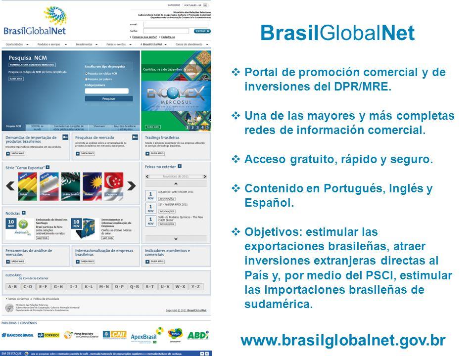 Portal de promoción comercial y de inversiones del DPR/MRE. Una de las mayores y más completas redes de información comercial. Acceso gratuito, rápido