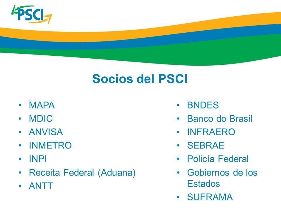 Socios del PSCI MAPA MDIC ANVISA INMETRO INPI Receita Federal (Aduana) ANTT BNDES Banco do Brasil INFRAERO SEBRAE Policía Federal Gobiernos de los Est