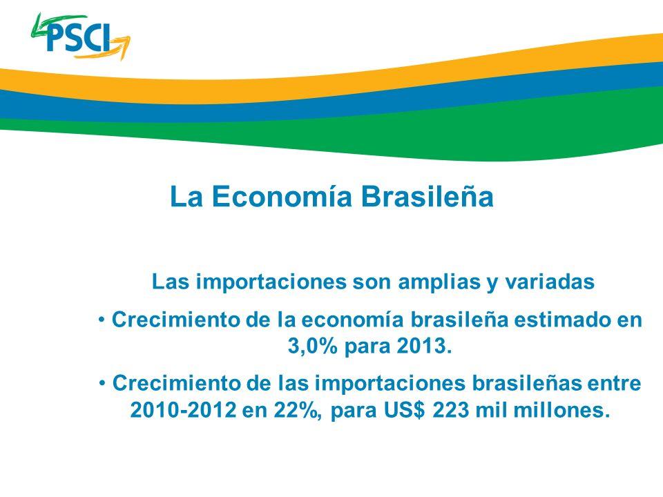 Las importaciones son amplias y variadas Crecimiento de la economía brasileña estimado en 3,0% para 2013. Crecimiento de las importaciones brasileñas