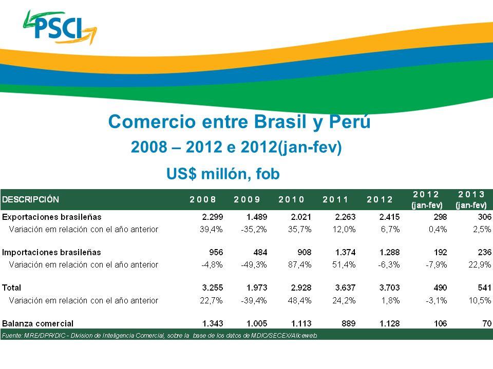 Comercio entre Brasil y Perú 2008 – 2012 e 2012(jan-fev) US$ millón, fob